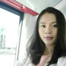Profil utilisateur de Yanne