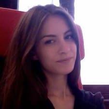 Albane - Uživatelský profil