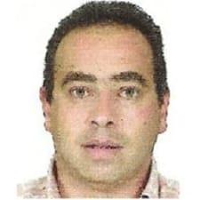Moataz felhasználói profilja