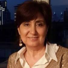 Sevgi User Profile