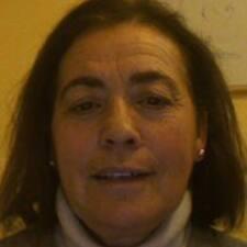 Adélia User Profile