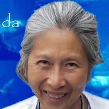 Nadia Linda - Uživatelský profil