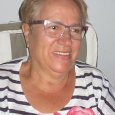 Maria Matilde User Profile