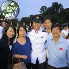 LiangChi Brugerprofil