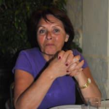 Zélia User Profile