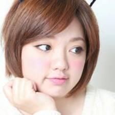 Okazawa User Profile