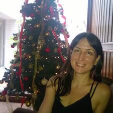 Profil utilisateur de Ivana Karina