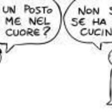 Профиль пользователя Alessandro