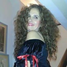María Jesús - Uživatelský profil