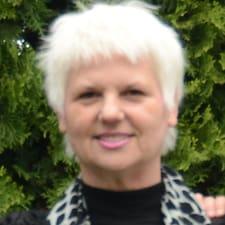 Mladenka User Profile