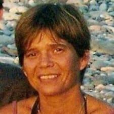 Karien User Profile