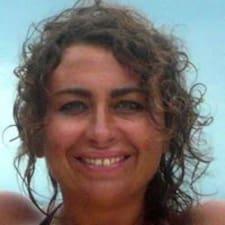 Profil Pengguna Raffaella