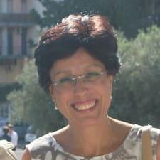 Профиль пользователя Maria Antonietta