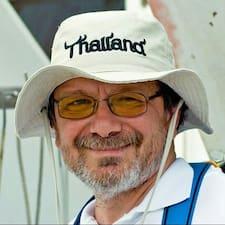 Mariusz Brugerprofil
