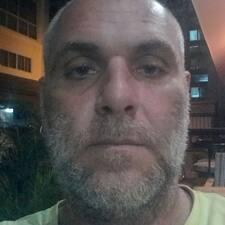 Profil utilisateur de Miklos