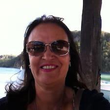 Rosalina User Profile