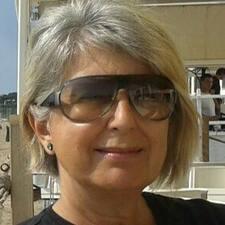 Profil Pengguna Lluïsa