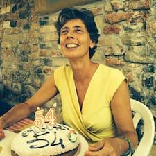 Maria Pia User Profile