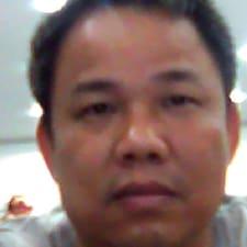 Profil utilisateur de Rui En