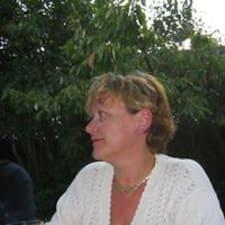 Janik User Profile