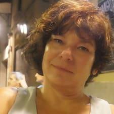 Marcelle - Uživatelský profil