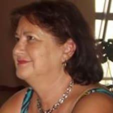 Giselaine - Profil Użytkownika