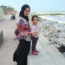 Profil utilisateur de Mohd Aiman Izzat