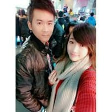 Nutzerprofil von Zhenwen