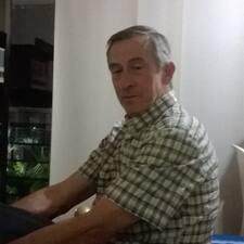 Profil korisnika Hotel Altamira
