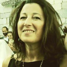 Maria Alessandra User Profile