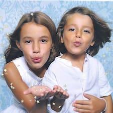 Profil korisnika Dalila & Stephane