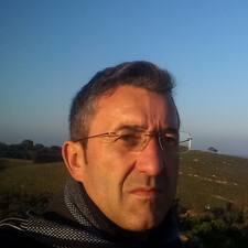 António felhasználói profilja