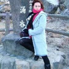 Melita User Profile