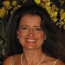 Profil korisnika Leanna