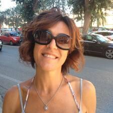 Profil korisnika Felicita