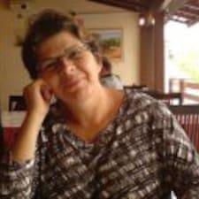 Maria Cicilia User Profile