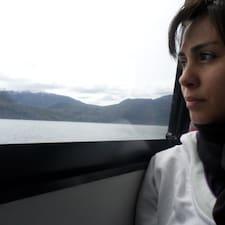 Cintia felhasználói profilja