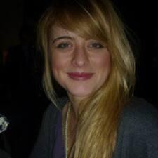 Mollie User Profile