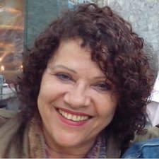 Profil utilisateur de Terezinha