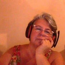 Profil utilisateur de Carla Cristina (Tara)