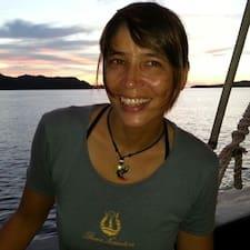 Kassandra Brukerprofil