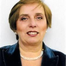 Grazia Brugerprofil