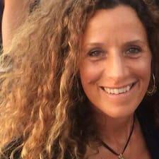 Federica & Alessandra User Profile