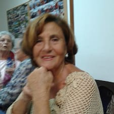 Profil korisnika Maria Manuela
