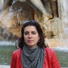 Profil korisnika Ivone