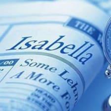 Профиль пользователя Isabella