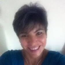 Profil utilisateur de Marilu
