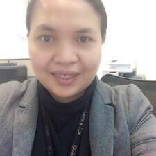 Profil korisnika My