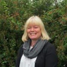 Jane Mundt - Profil Użytkownika