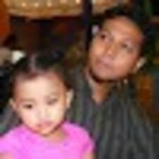 Mohd Imaaduddin - Profil Użytkownika